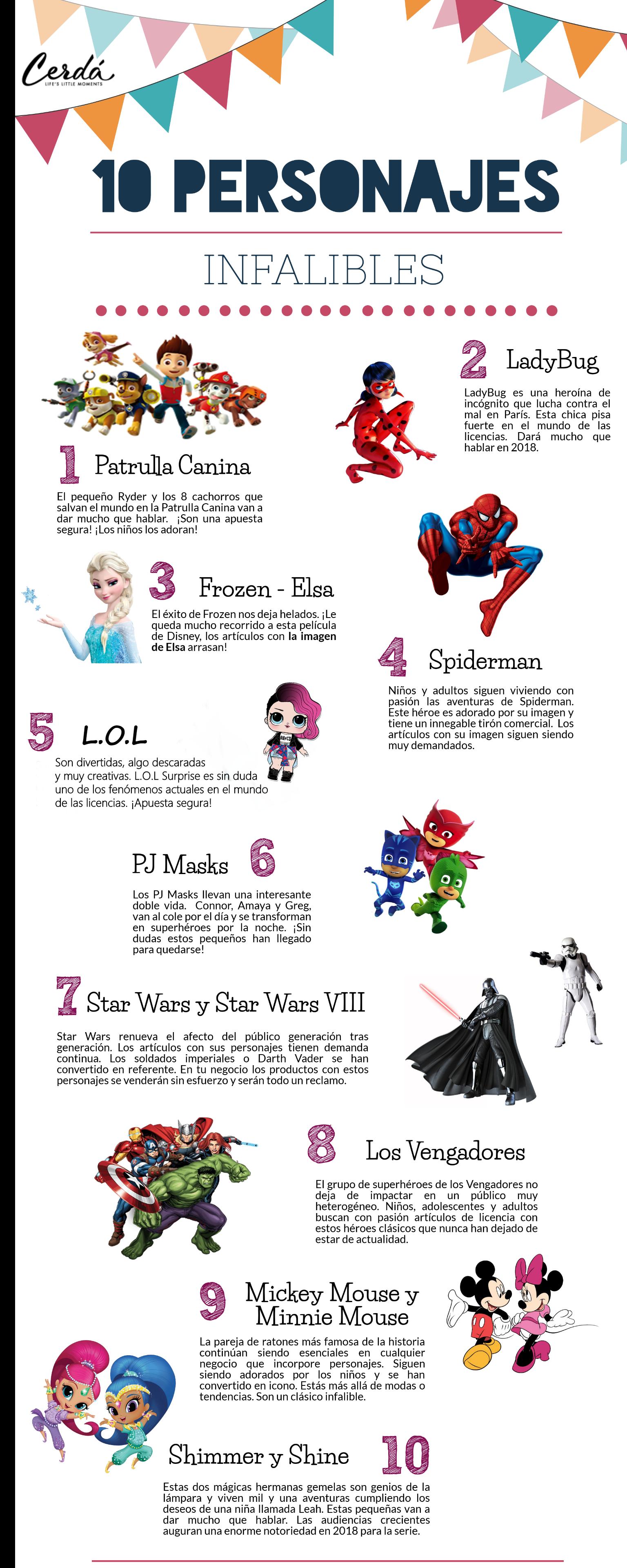 10 personajes top Cerdá oks-1