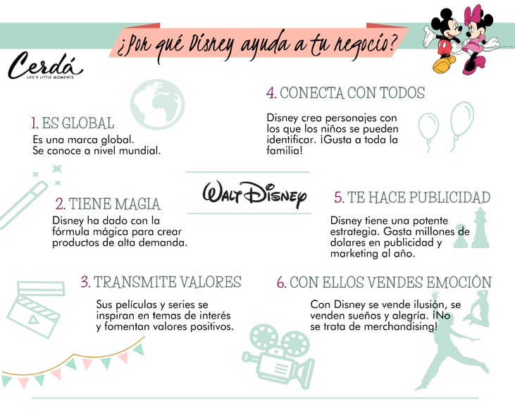 productos Disney al por mayor.png
