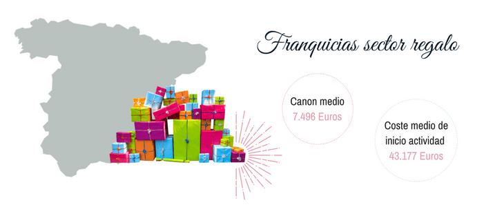 Franquicias CerdaBlog Image.png