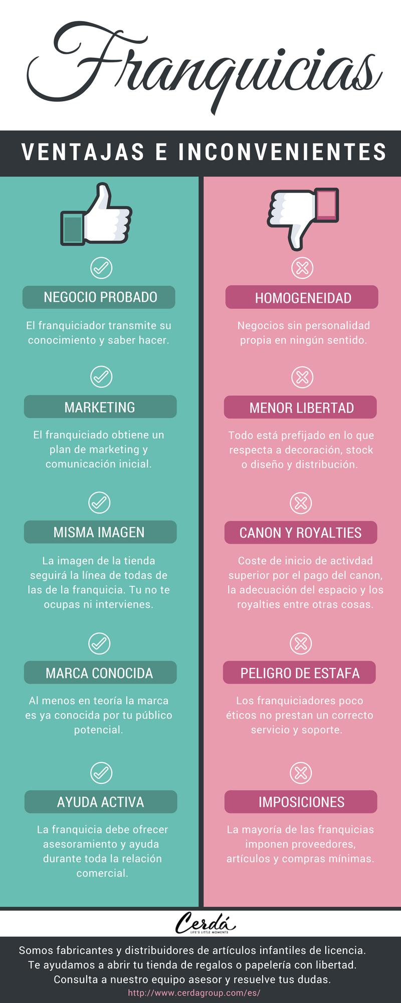 Franquicias infografia.png